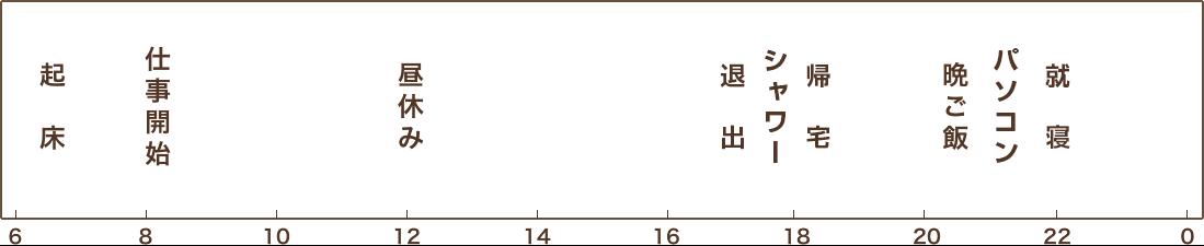 荻野さんの1日のタイムスケジュール