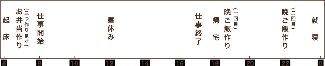 総務:富田さんの1日のタイムスケジュール